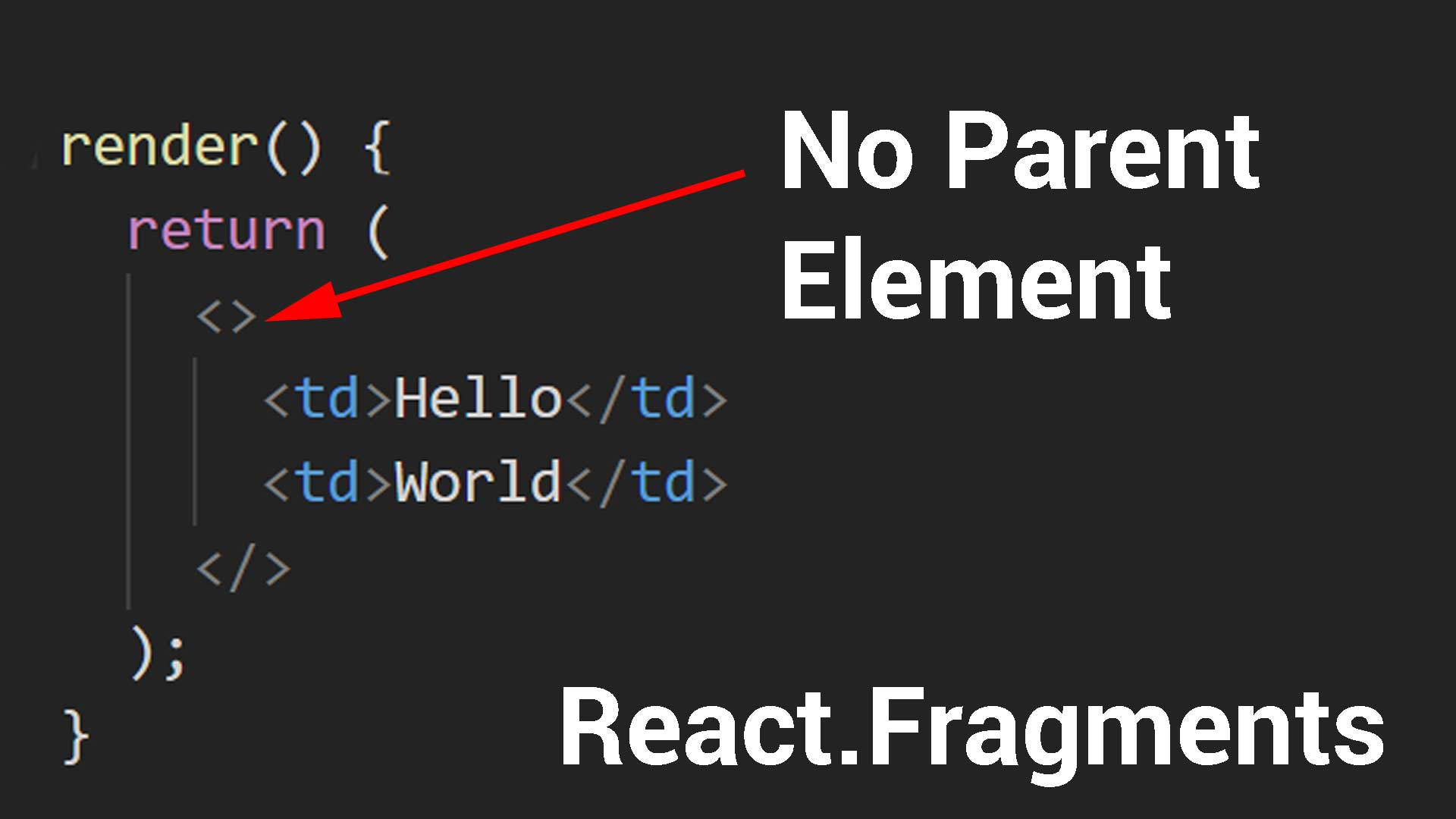React Framents